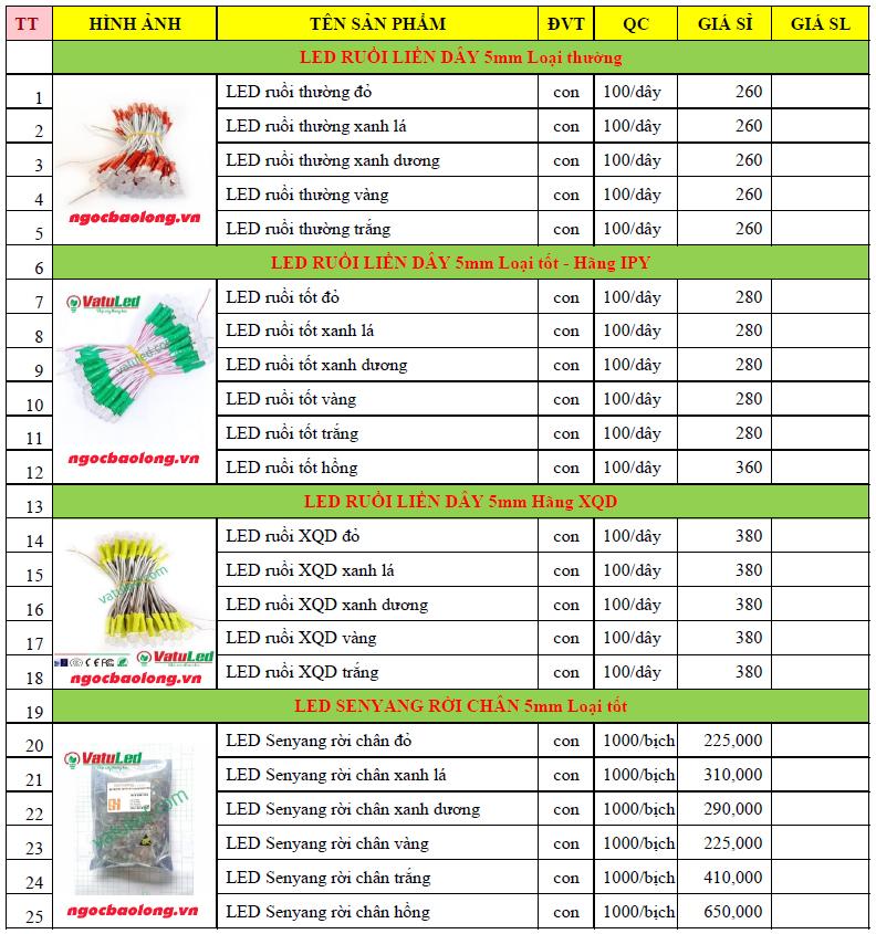 bảng giá led ruồi senyang